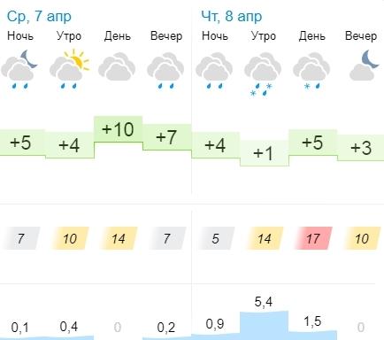 Зима вернется в Калугу