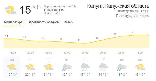 В Калугу придет летняя жара